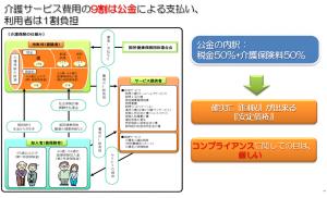 kaigo_service
